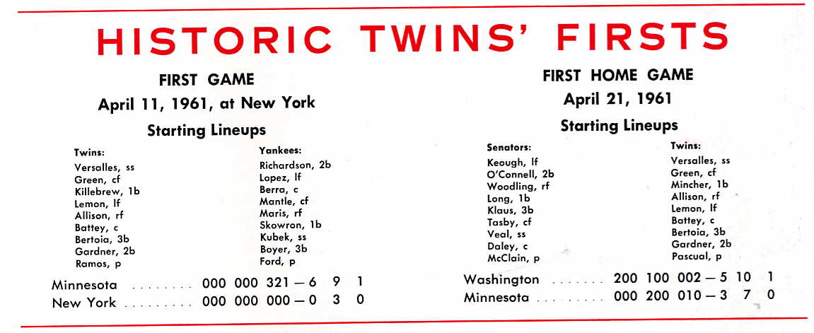 Some Twins and Met firsts (Source: Scorecard, 1974)